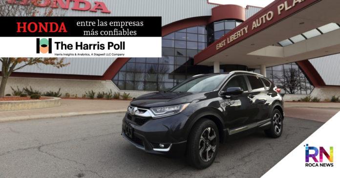 The Harris Poll